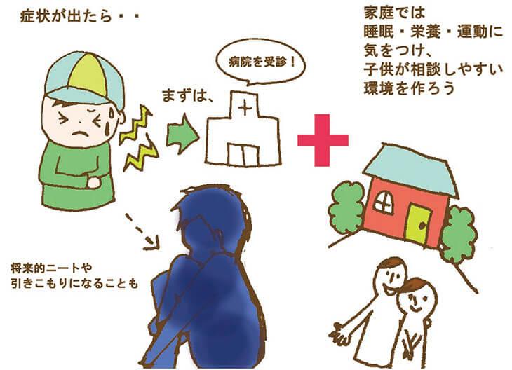 子供の不定愁訴改善への対処法の図解