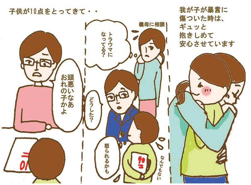 夫の暴言による子供のトラウマ対応の図解