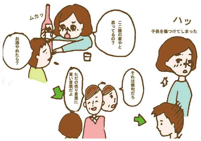 禁句で子どもを傷つけた母親への対応の図解