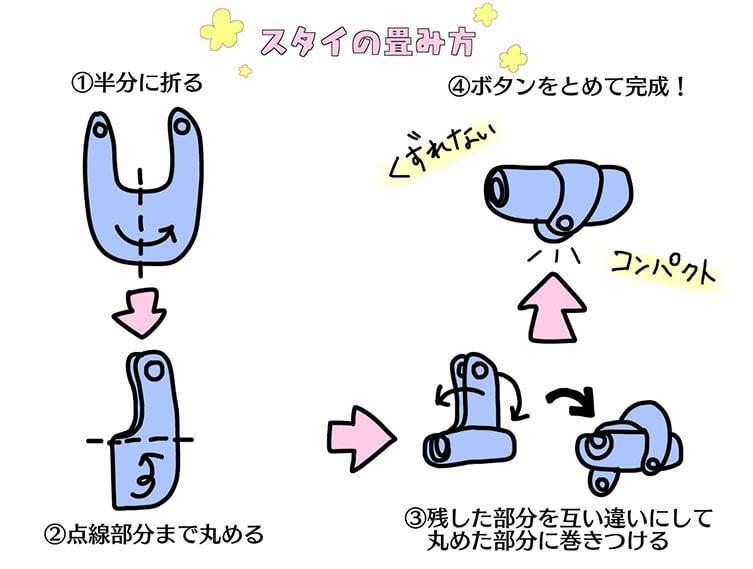 スタイの畳み方の図解