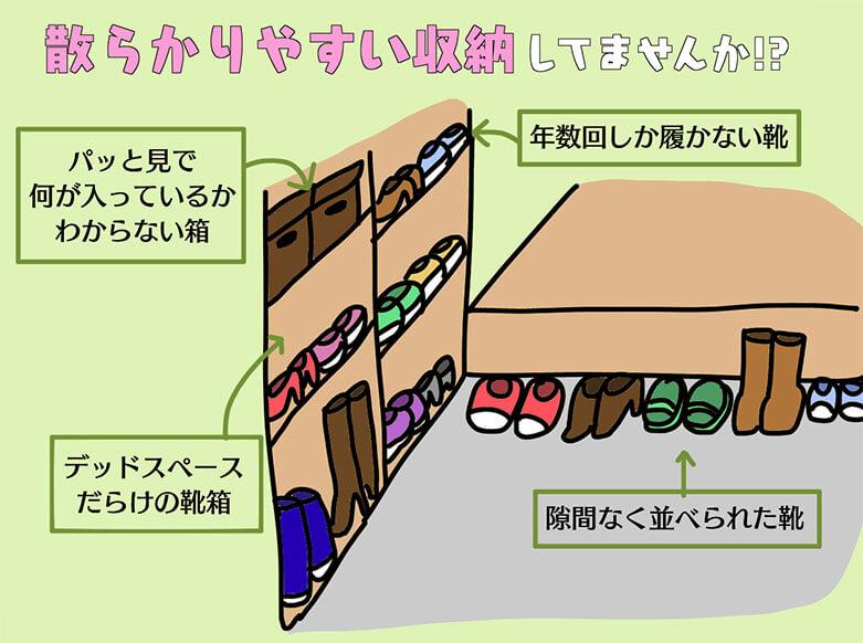 子供靴が散らかりやすい玄関収納の図解