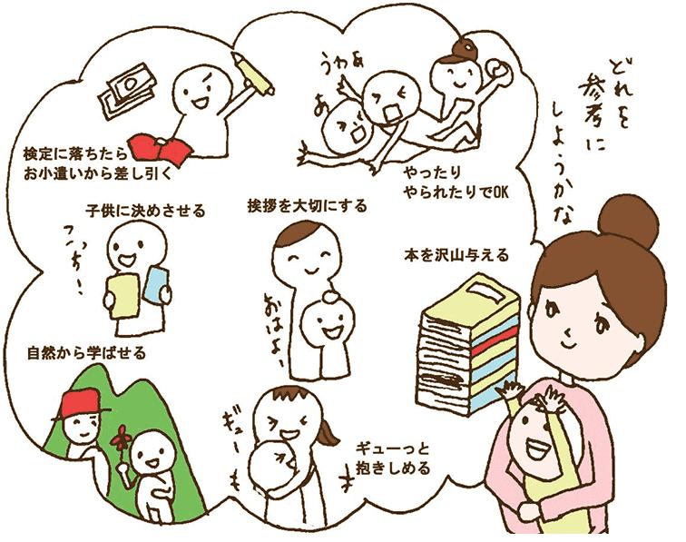ママ友の教育方針の図解