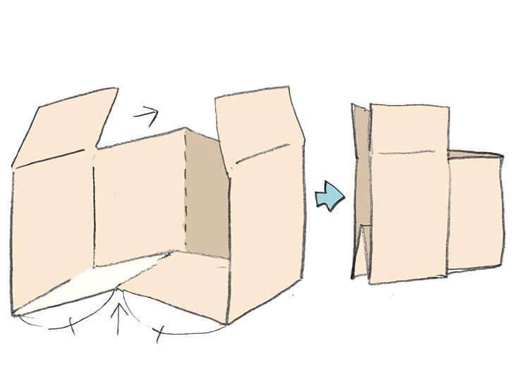 ダンボールの底に折り筋をつけて折りたたむの図解
