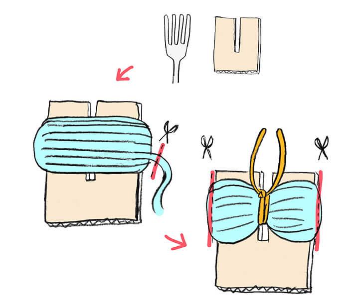 ポンポンの作り方の図解
