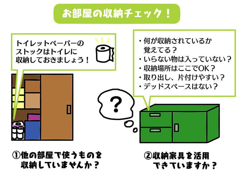 部屋の収納チェック図解