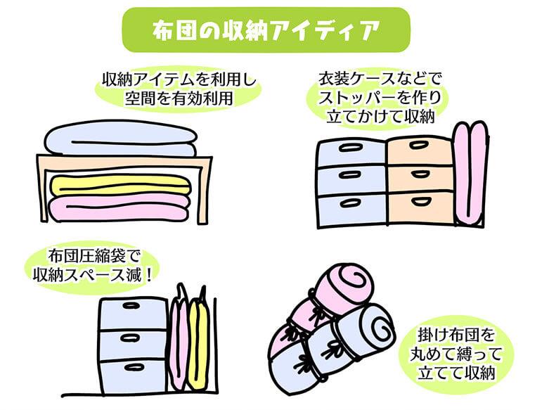 布団の収納アイデア