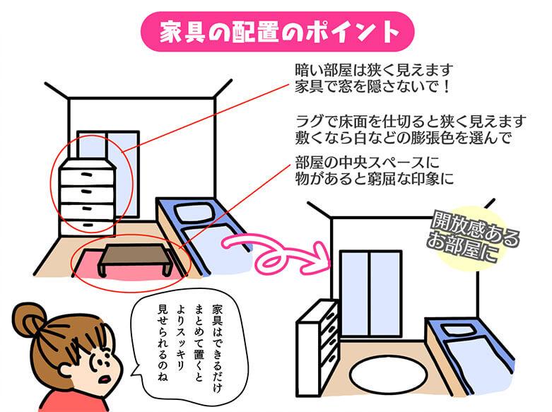 家具の配置のポイント図解