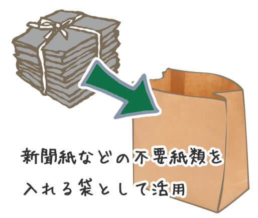 紙袋の再利用方法の図解