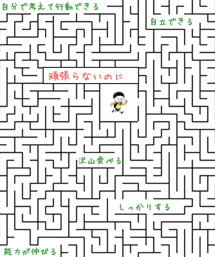 子供1人でも様々なことを習得できることをイメージした迷路のイラスト
