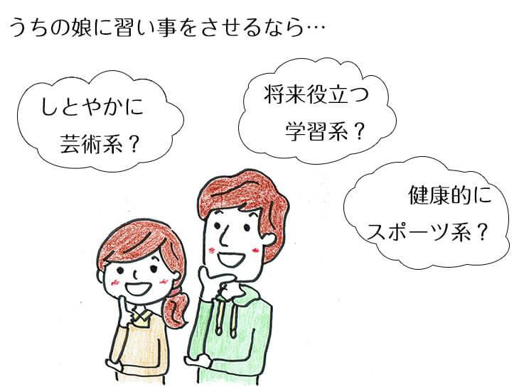 女の子の習い事を検討中のパパとママのイラスト