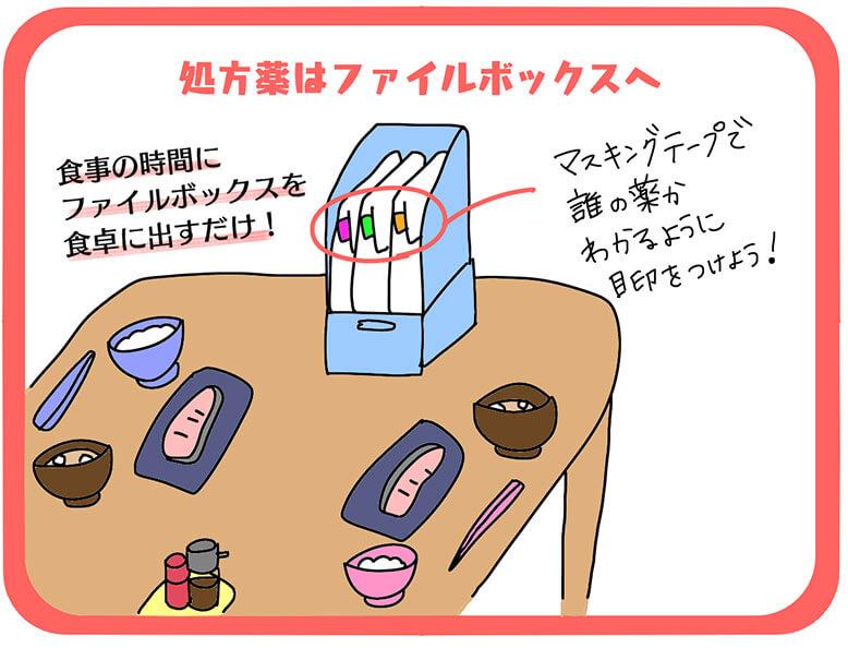 食卓の上の薬収納イラスト