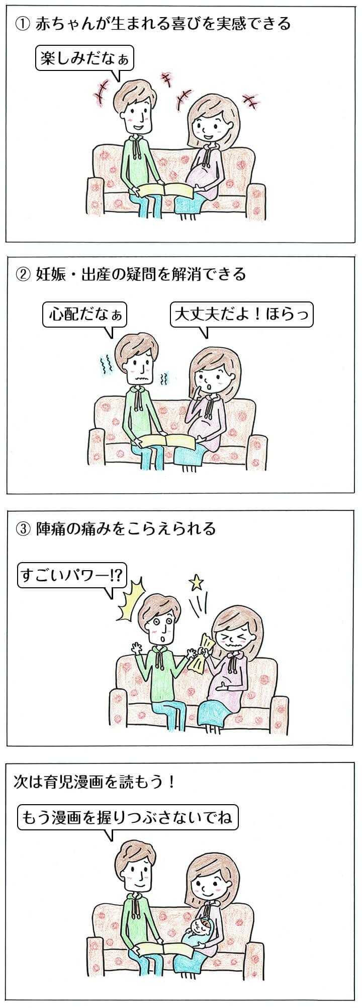 妊娠の漫画の子育て4コマ漫画