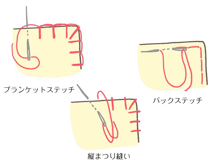 ブランケットステッチ、縦まつり縫い、バックステッチの図解
