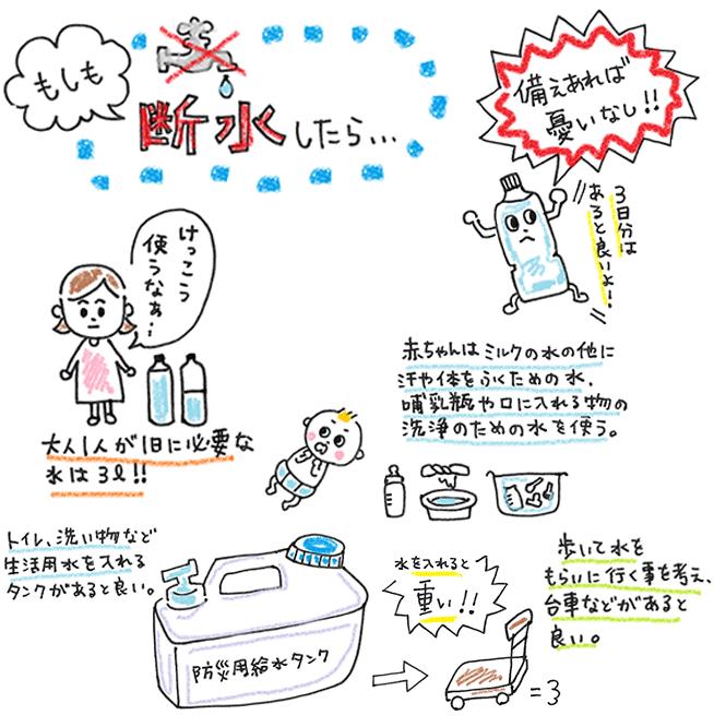 赤ちゃんがいる家庭での断水対策の図解
