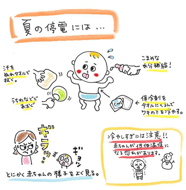 夏の停電時の赤ちゃんの体温調節の仕方の図解