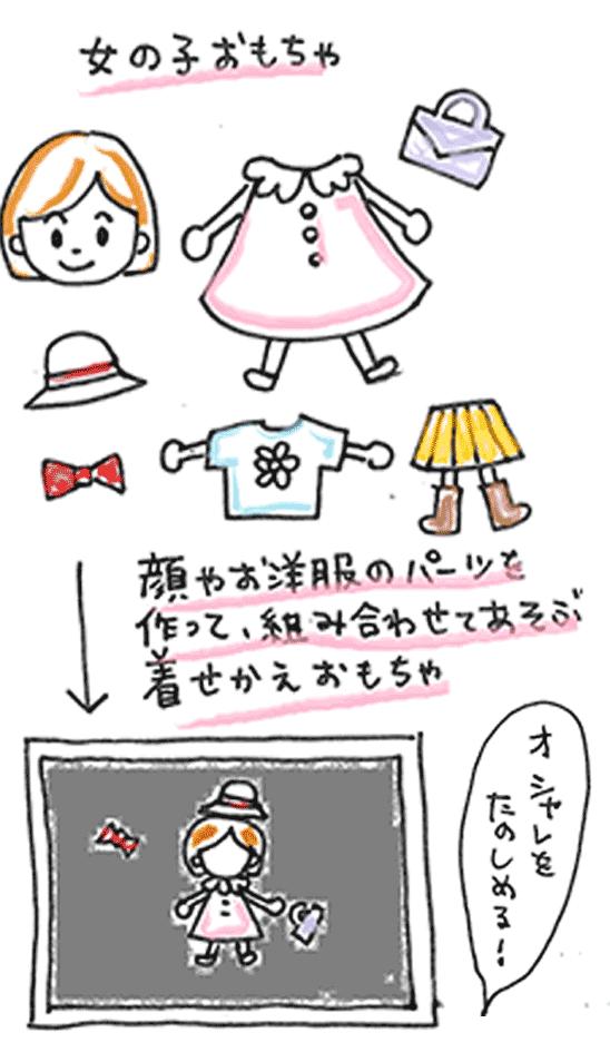 プラバンおもちゃを女の子用に手作りするアレンジの図解