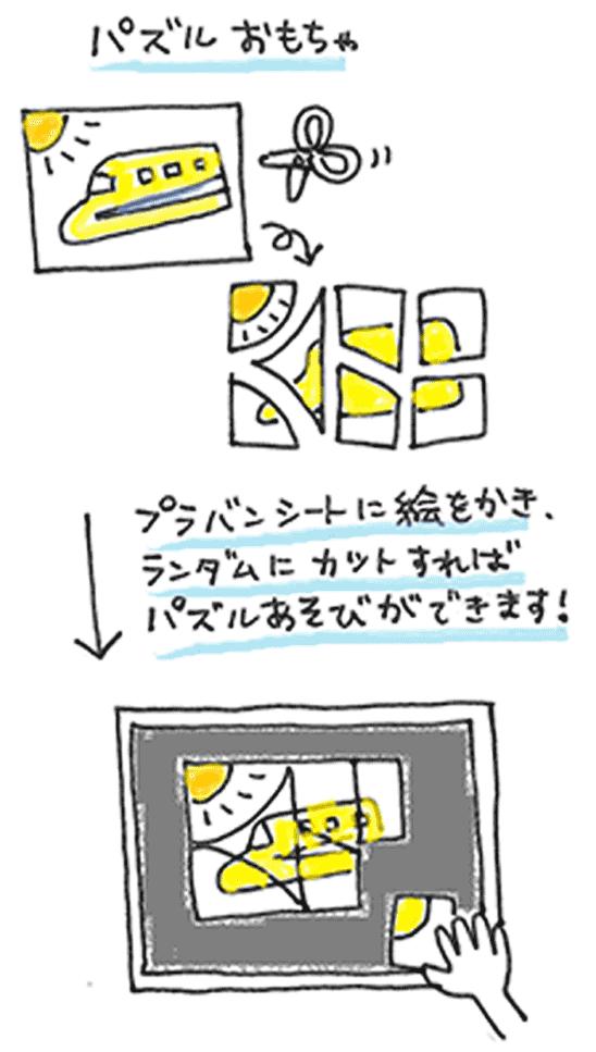 プラバンおもちゃのパズルを手作りするアレンジの図解