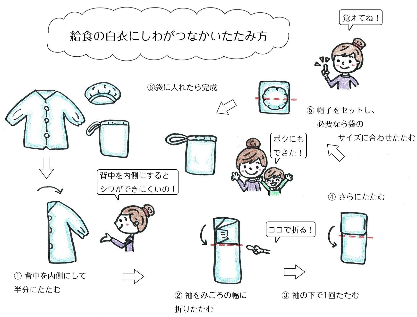 給食の白衣のたたみ方の図解