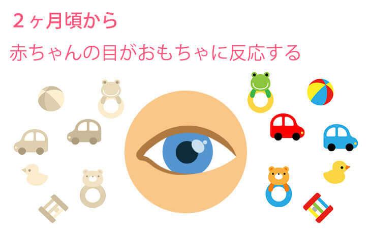 5ヶ月頃から赤ちゃんへの目の変化のイラスト