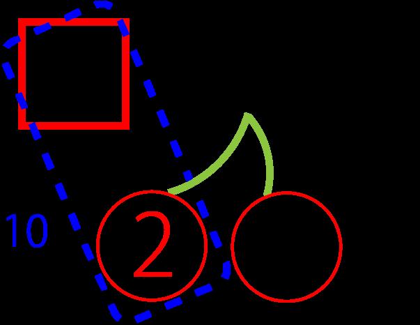 足し算のさくらんぼ計算で行う第1段階の図解