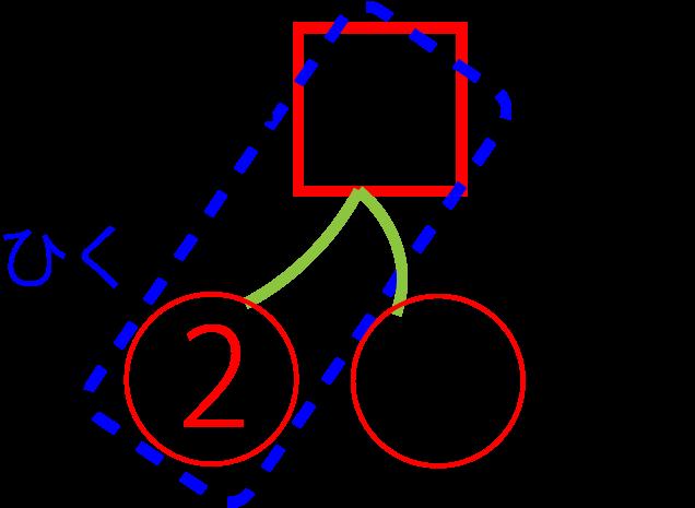 足し算のさくらんぼ計算で行う第2段階の図解