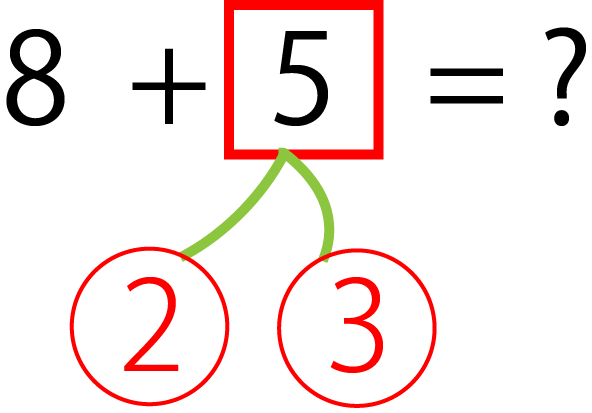 足し算のさくらんぼ計算で行う第2段階の最終形の図解