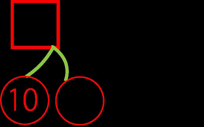 引き算のさくらんぼ計算で行う第1段階の図解