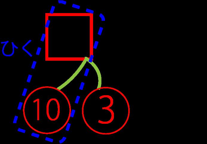 引き算のさくらんぼ計算で行う第2段階の図解