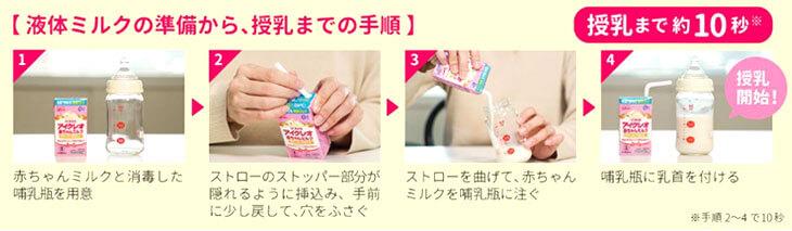 液体ミルクの手順