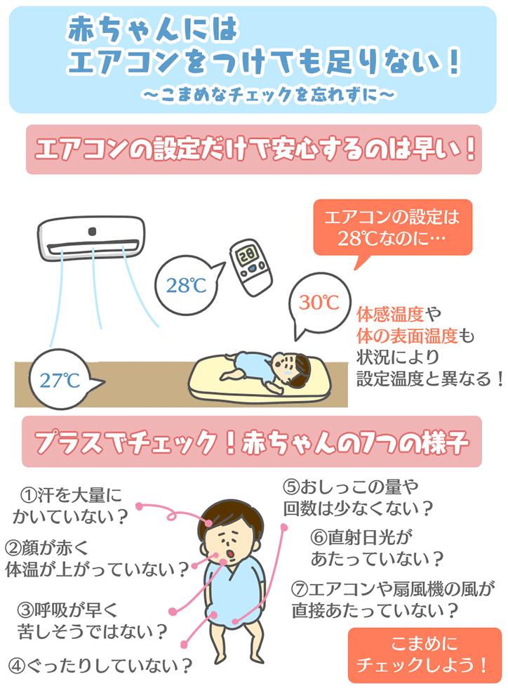 エアコン設定でチェックすべき赤ちゃんの様子の図解