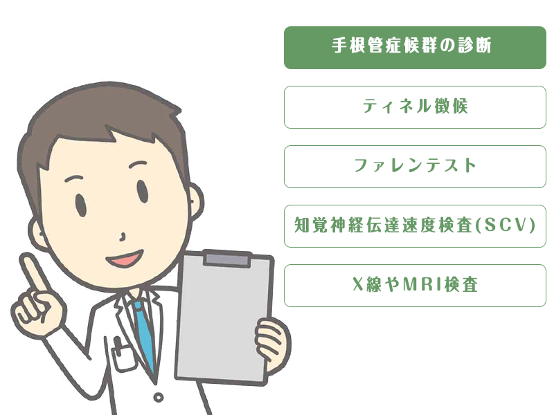手根管症候群の診断方法説明イラスト