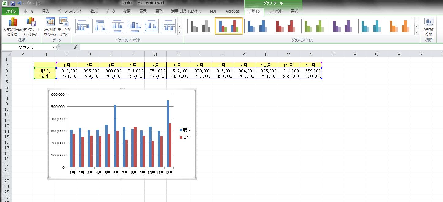 視覚的に見やすいエクセル家計簿の完成図