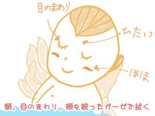 赤ちゃんの顔 額、目のまわり、頬をガーゼで拭く