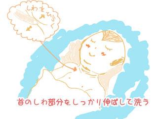 首のしわを伸ばしてお風呂で洗われている赤ちゃん
