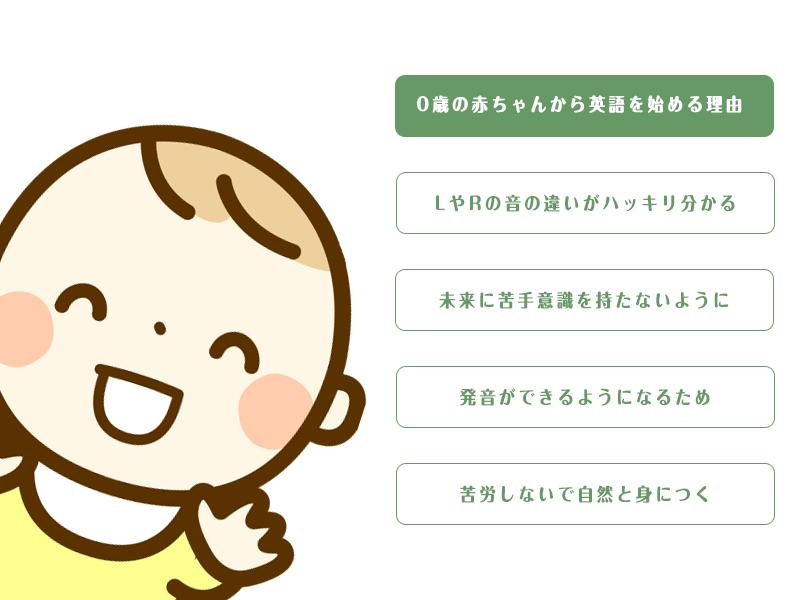0歳の赤ちゃんから英語を始める理由